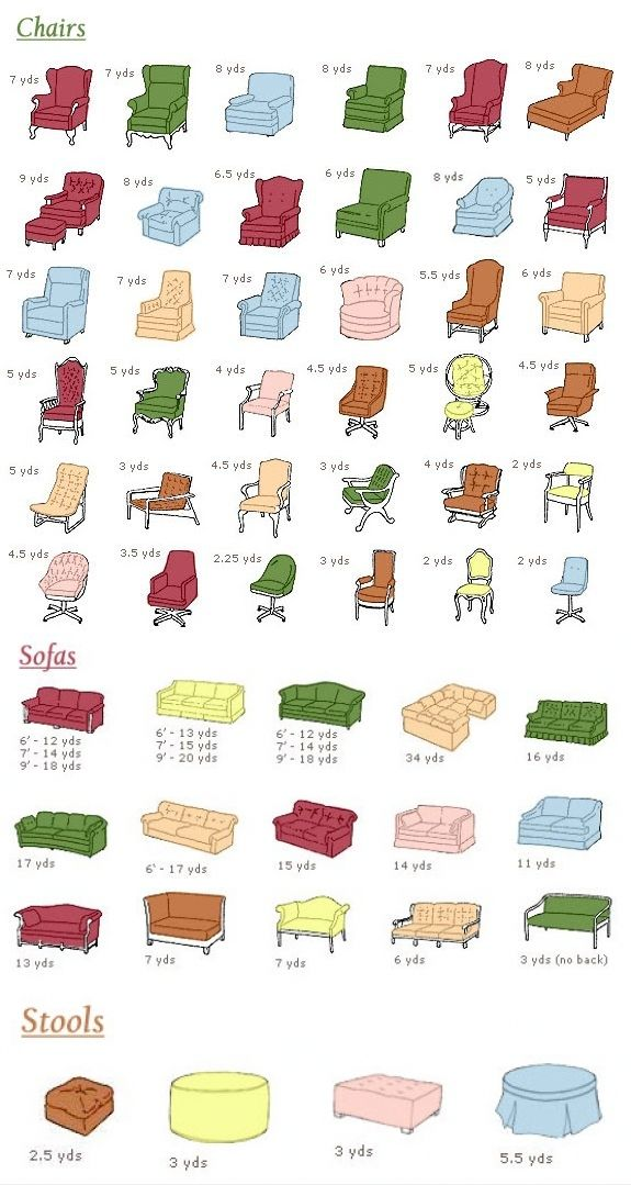How Much Fabric Do I Need To Reupholster A Reference Guide For Fabric Yardage And Upholstery Download Upholstery Diy Modern Upholstery Reupholster Furniture