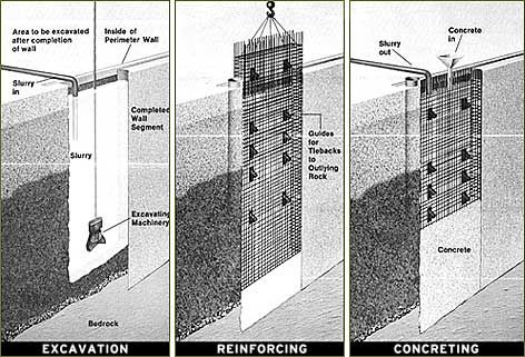 America Rebuilds A Year At Ground Zero Understanding The Site P 4 Construction Rebuild Site