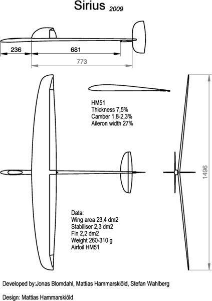 Momentum Model Technologies Rc Glider Balsa Glider Airplane Crafts