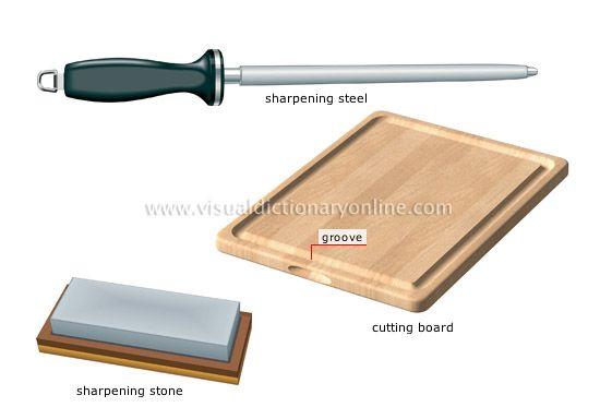 Set Of Kitchen Utensils   Visual Dictionary   Pinterest   Utensils, English  And English Vocabulary