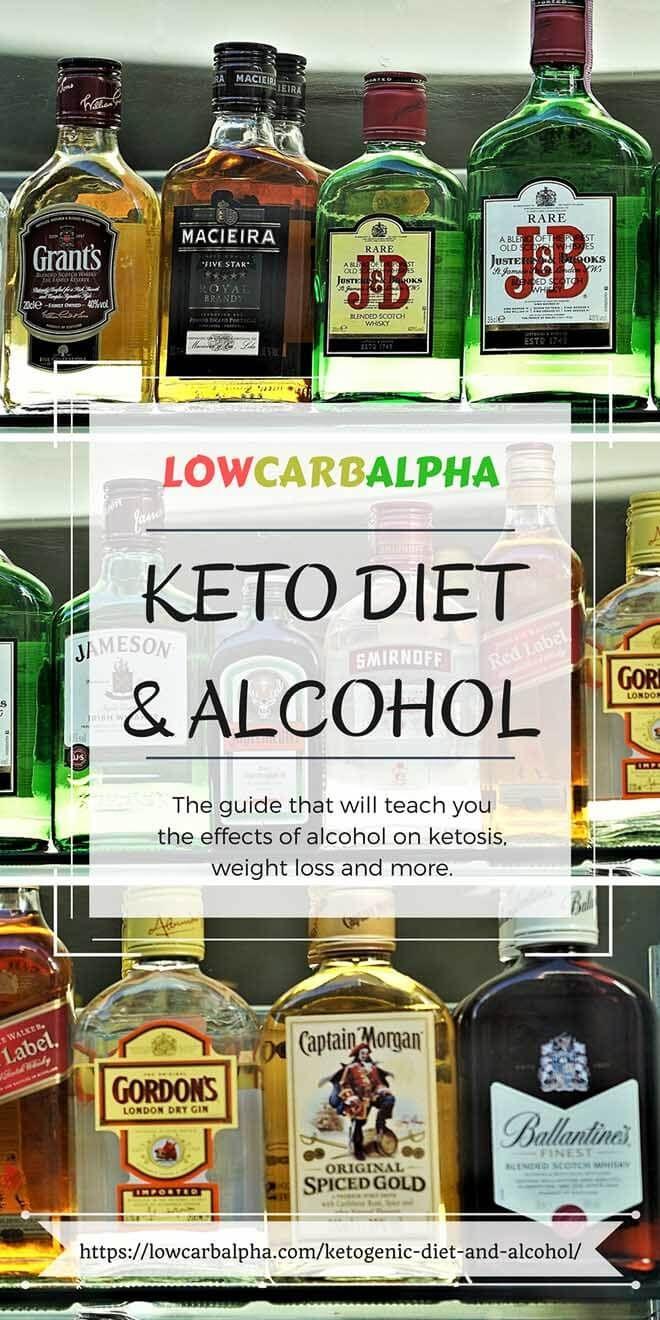 Fulgurant Captain Morgan Coconut Rum Carbs Low Carb Carbs Ketogenic Diet Captain Morgan Watermelon Smash Alcohol Alcoholic Drinks