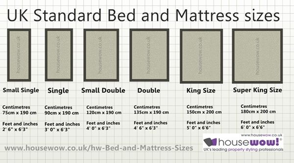 Uk bed and mattress sizes large diagram with small single double king size super image shown also us queen rh pinterest