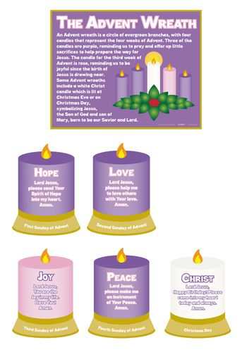 Meaning of the Advent Wreath Poster Set - 6 sets/pk
