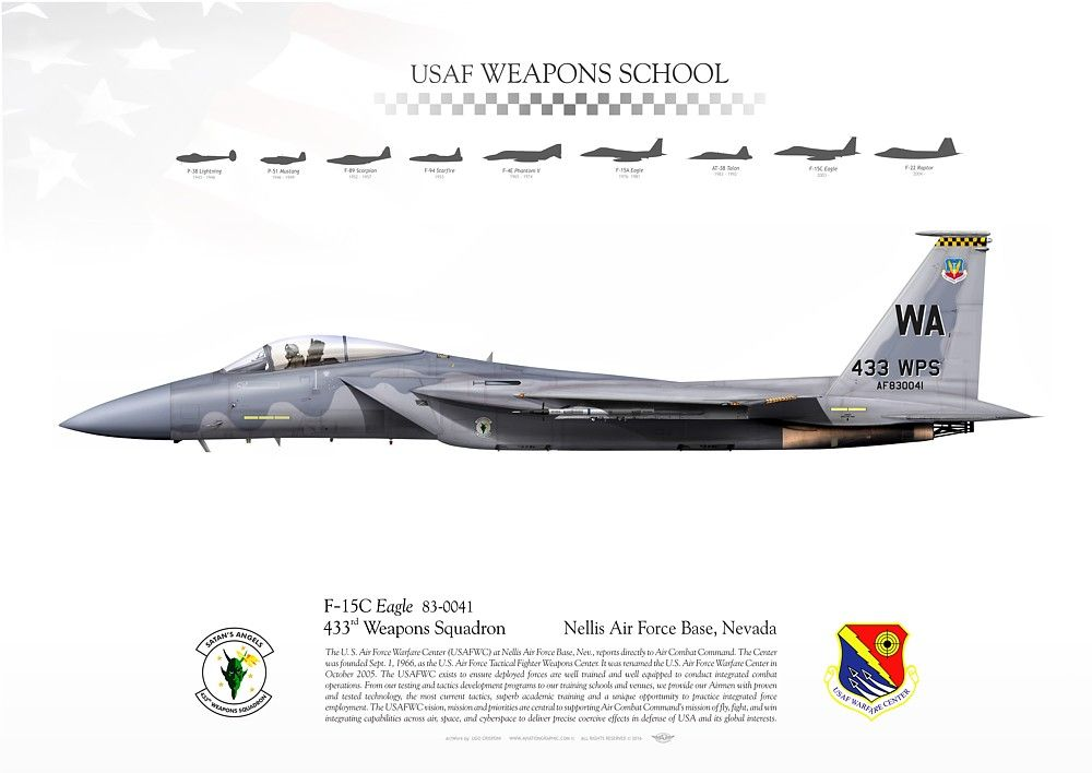 UNITED STATES AIR FORCE USAF WEAPONS SCHOOL Rd Weapons Squadron - United states air force bases
