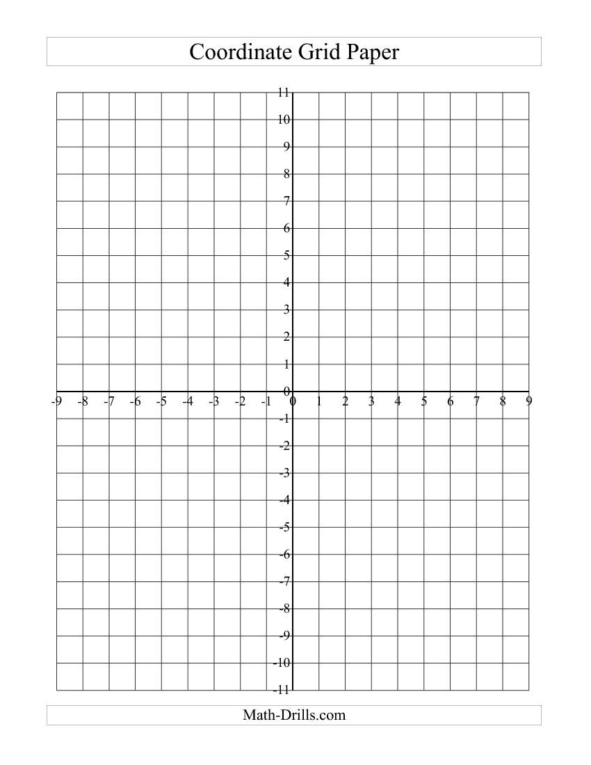 Coordinate Grid Paper A Plus Lots More Including Dot Paper Etc