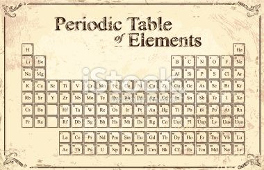 Vector illustration of an old fashioned and worn looking period vintage periodic table of elements design royalty free stock vector art illustration urtaz Gallery