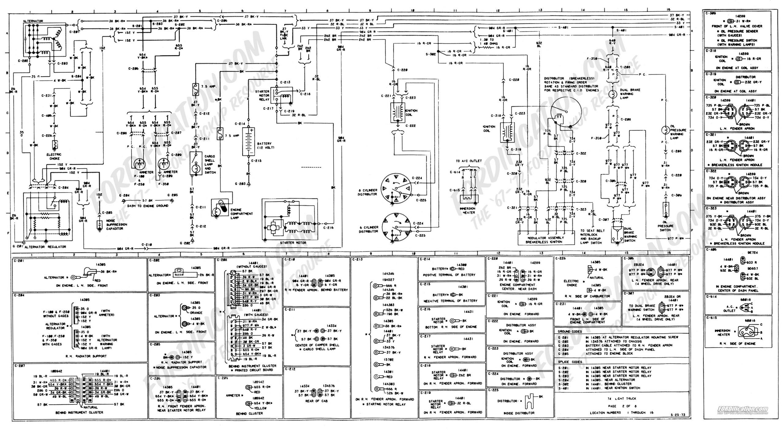 Ford Wiring Diagram In