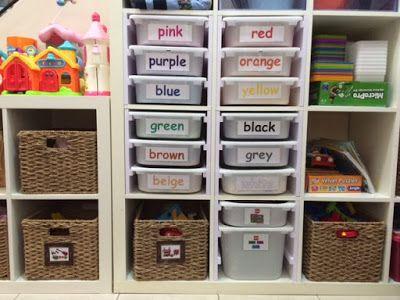 Kids Playroom Ideas Organization Ikea Hacks