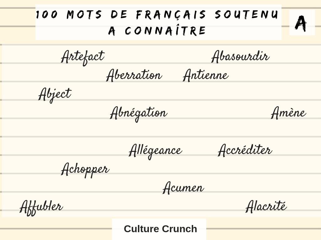 QUIZ- VOCABULAIRE FRANCAIS SOUTENU lettre