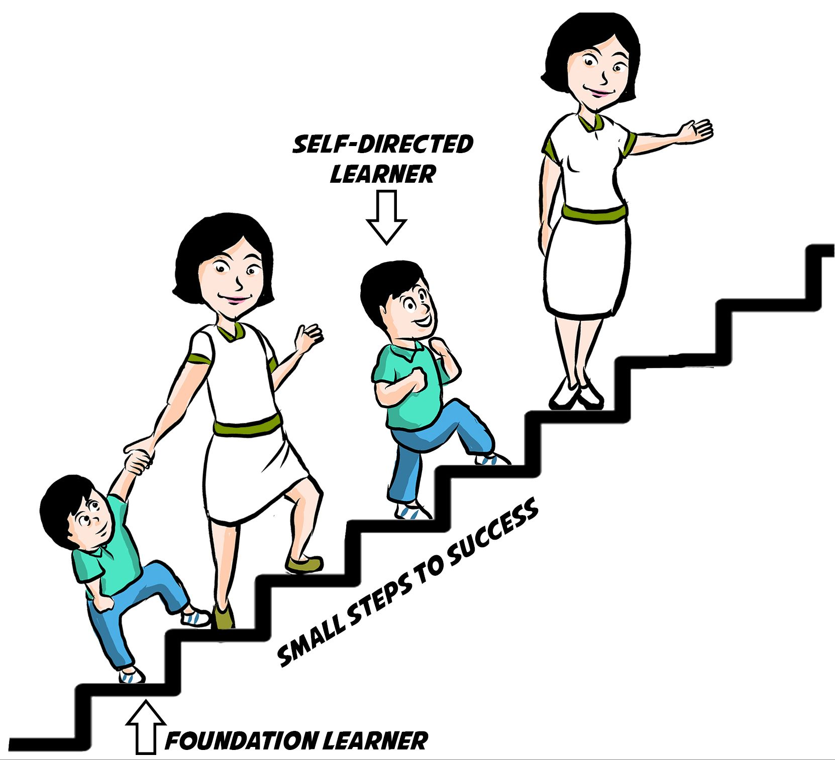 Eye Level Focuses On Building Each Student S Foundation In