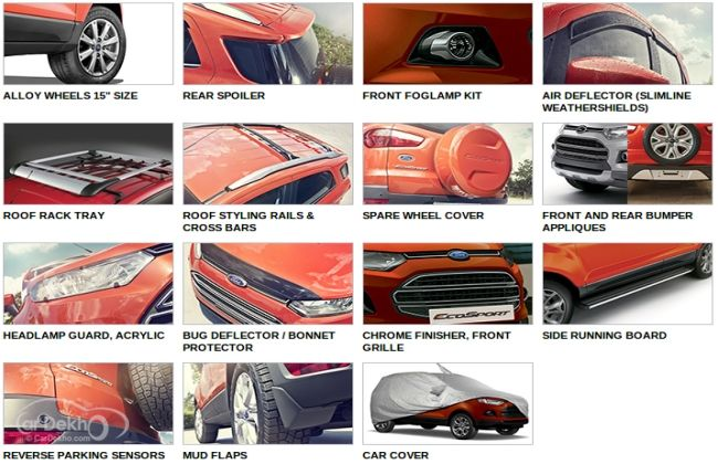 Ford Ecosport Now Offered With Drls Cross Polo Images Revealed Cardekho Fordecosport Cross Polo Ford Ecosport Ford