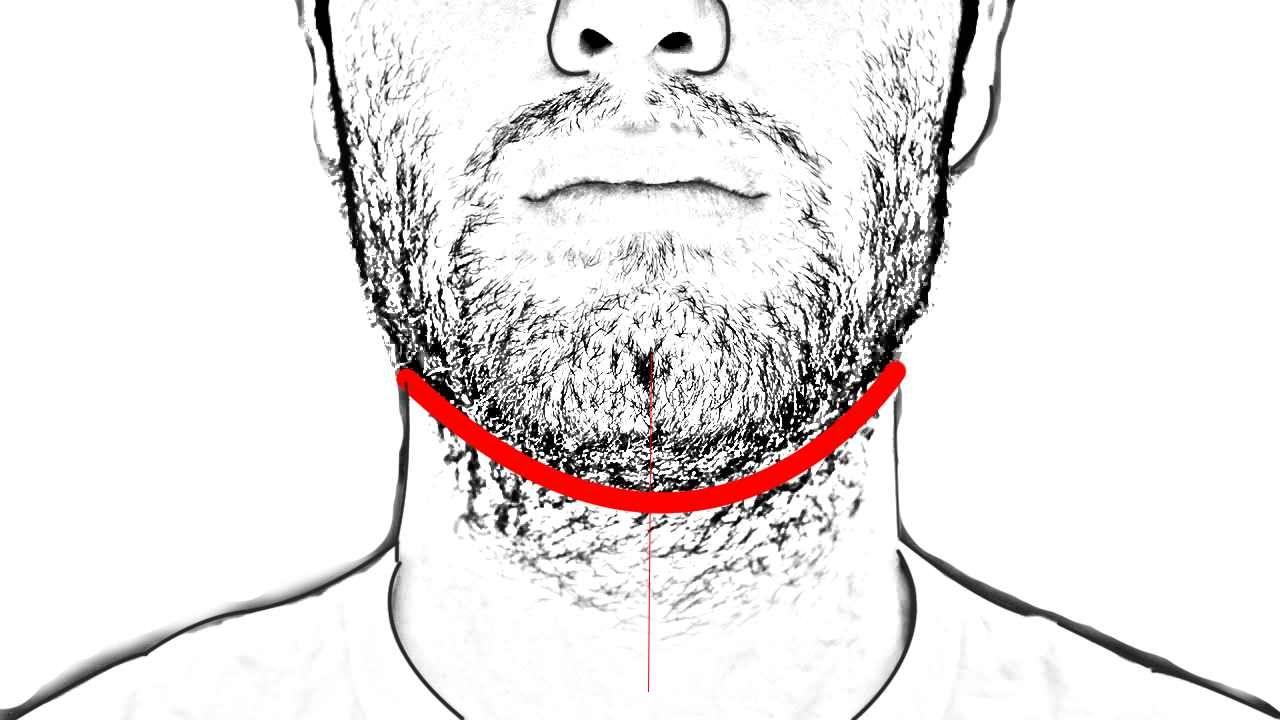 Ultimate Guide for Lining Up Your Beard and Facial Hair in