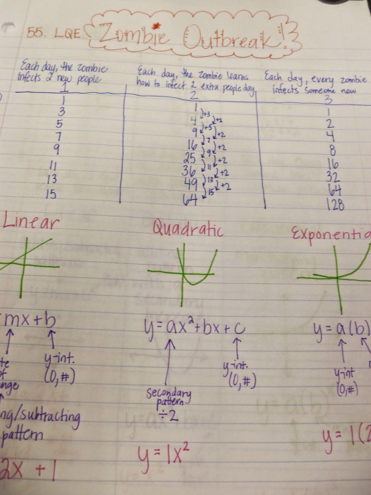 Writing Exponential Functions Worksheet Exponential Function Worksheet In 2020 Teaching Algebra Quadratics Algebra