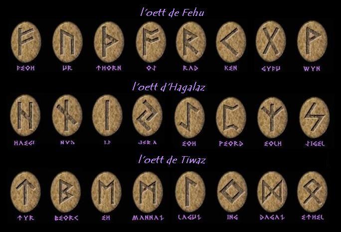 les runes le grimoire de sorcellerie runes pinterest sortil ge spiritualit et voyance. Black Bedroom Furniture Sets. Home Design Ideas