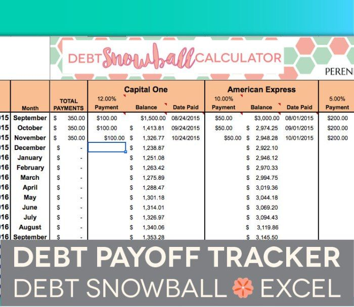 This Debt Snowball Calculator Spreadsheet From Perennial Planner