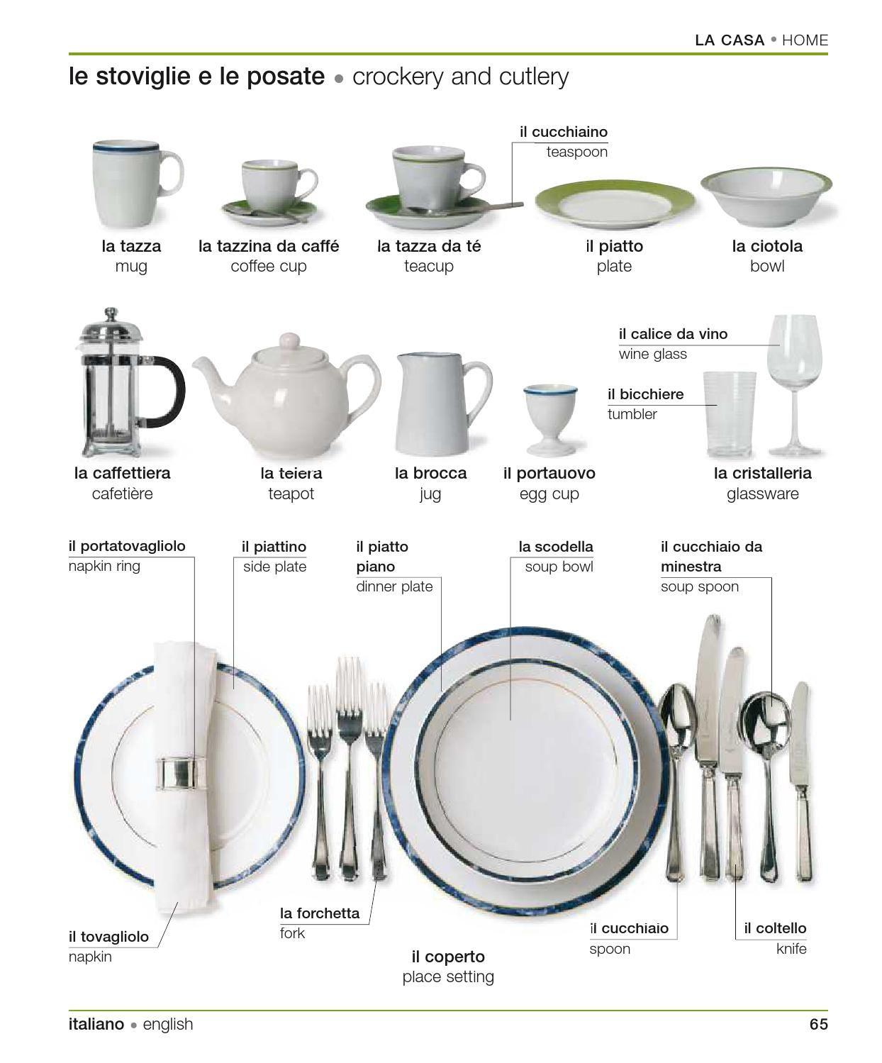 Learning Italian - Crockery & Cutlery