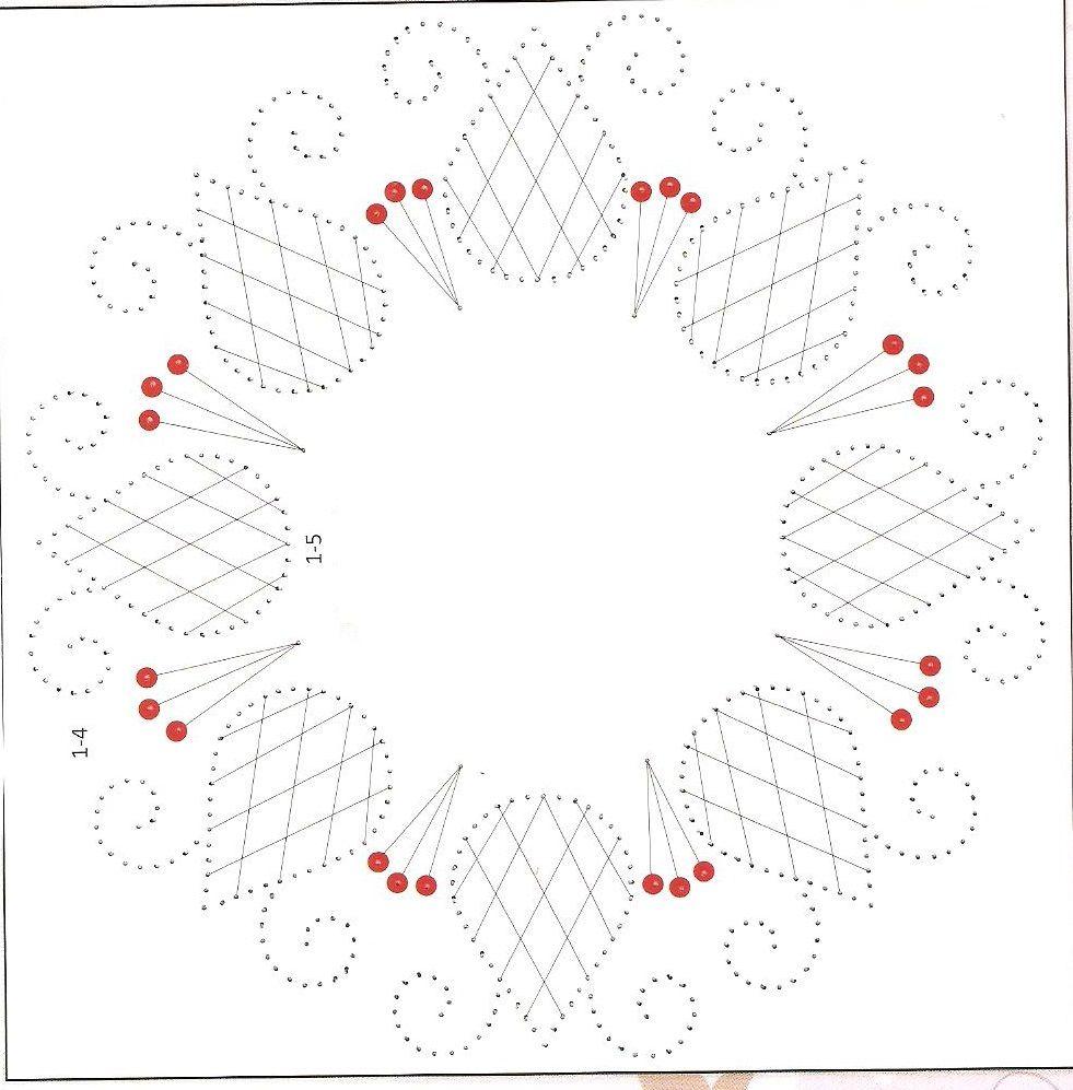 vorlage fadengrafik mandala pinterest paper embroidery embroidery and card patterns. Black Bedroom Furniture Sets. Home Design Ideas