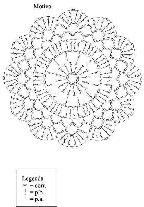 Motivo ideale per tappeto uncinetto a giro infinito | CROCHET ...