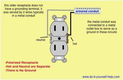 110v Outlet Wiring Diagram Outlet Wiring Home Electrical Wiring Electrical Wire Connectors
