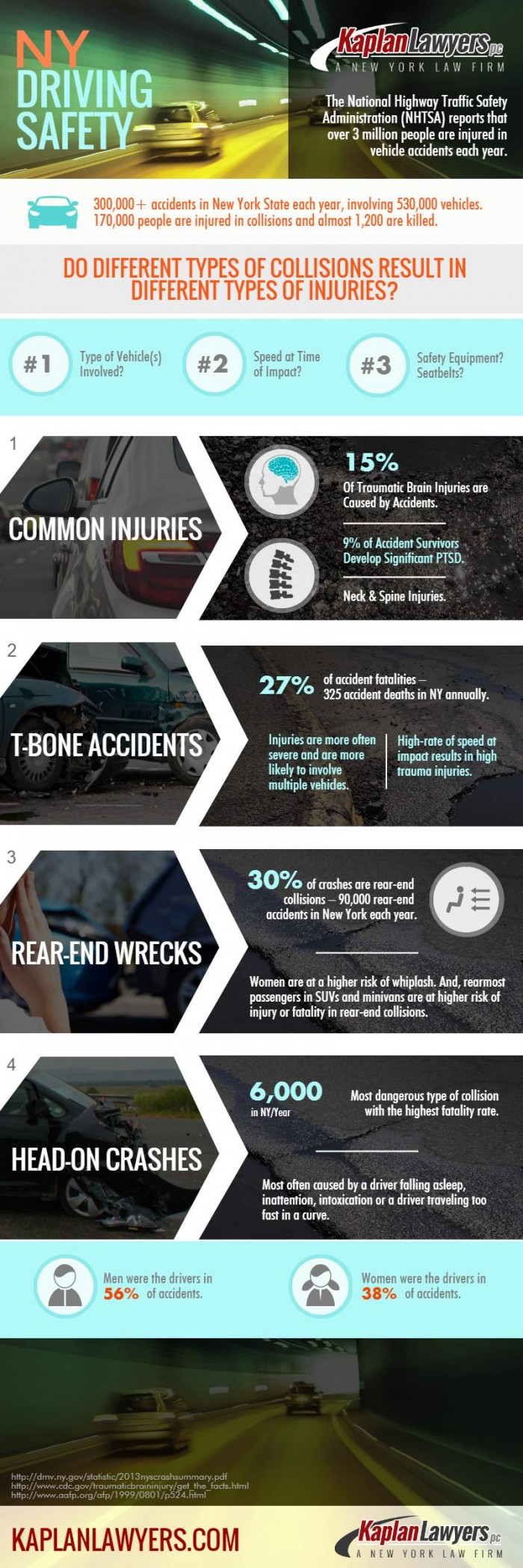 Your Guide To New York Driving Safety Daily Infographic Car Accident Injuries Driving Safety Safety Infographic