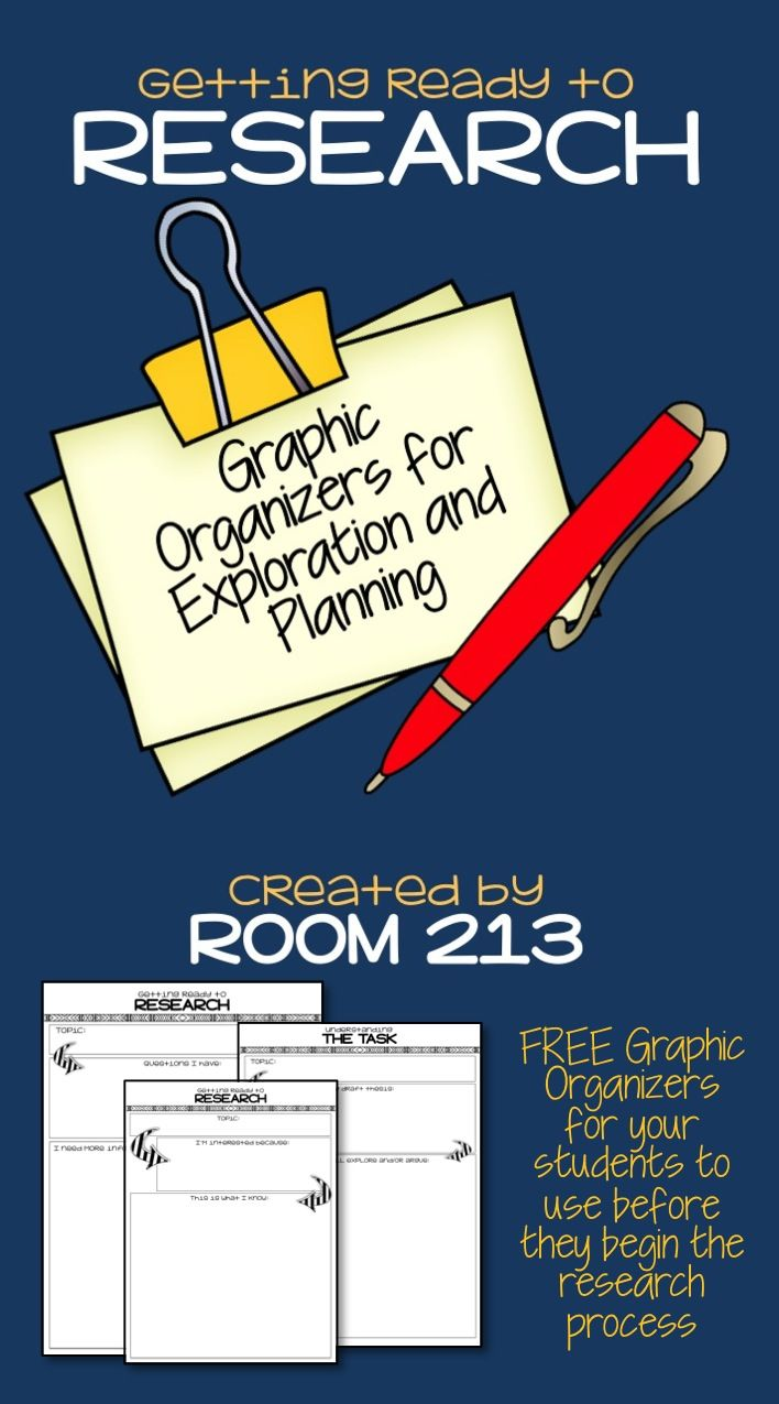 graphic organizers to help your students plan their research graphic organizers to help your students plan their research process