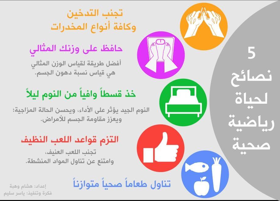 انفوجرافيك عربي داخل I 2020 Traning