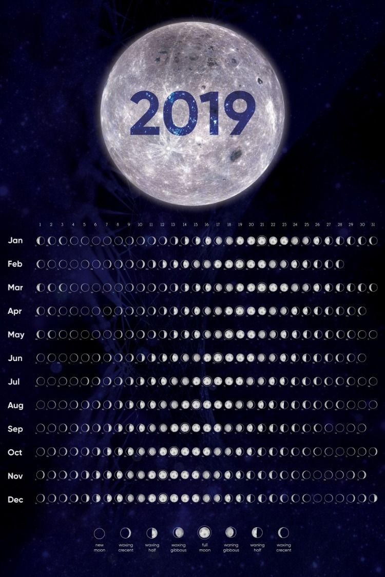 Beautifully Designed 2019 Moon Phase Calendar Poster In Small Thru