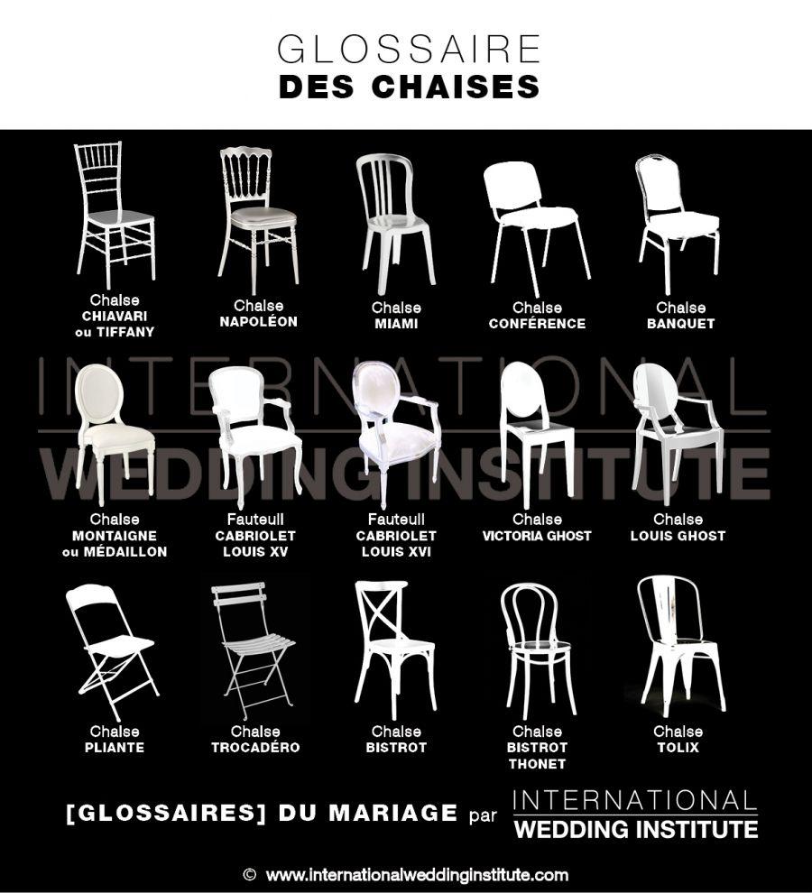 des et Deco mariageChaise Glossaire chaisesChaises de yv0wO8mPNn