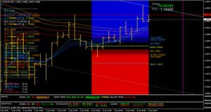 Forex multi marketing signals indicator