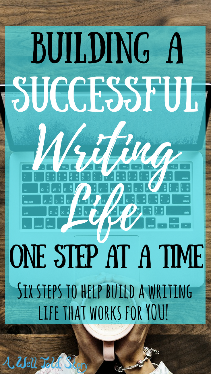 what are the six steps of the writing process