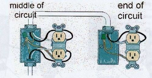 af52813b4c7ed56e3f86812f8633b24c electrical wiring diagram shop wiring pinterest electrical double electrical outlet wiring diagram at webbmarketing.co