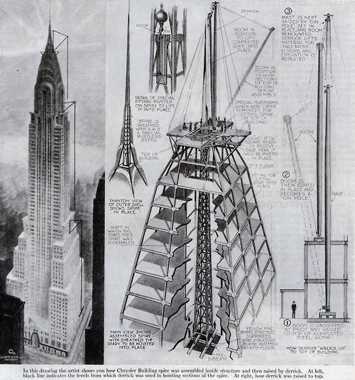 Hoisting The Spire Of The Chrysler Building With Images