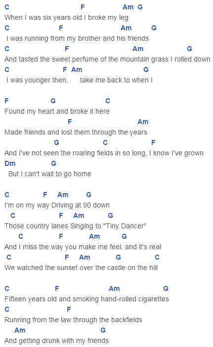 Man Upon The Hill Chord : chord, Sheeran, Ideas, Sheeran,, Guitar, Songs,, Ukulele, Songs