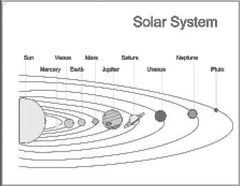 Publications diagrams the solar system and tattoo ideas publications ccuart Choice Image