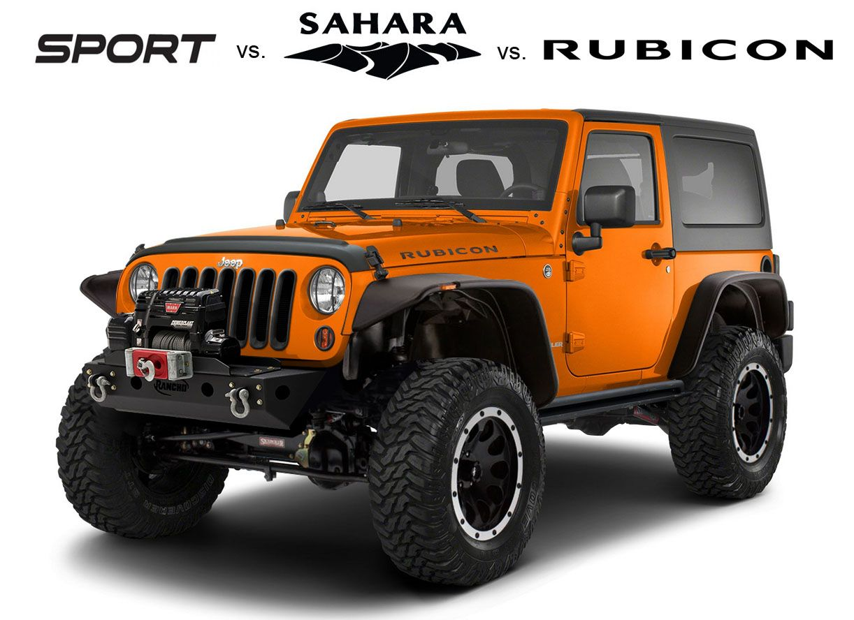 jeep wrangler sport vs sahara vs rubicon jeep blogs. Black Bedroom Furniture Sets. Home Design Ideas