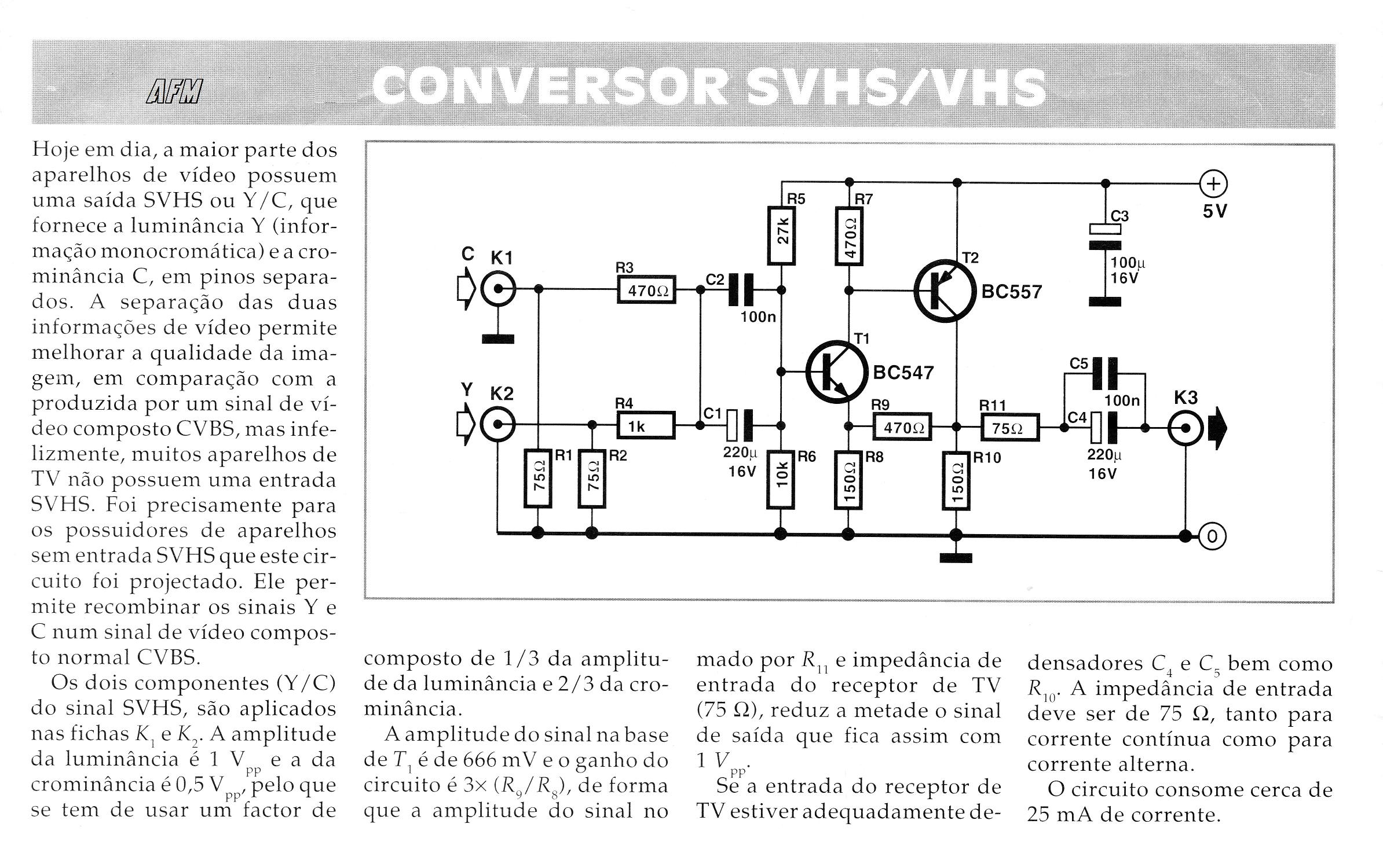 Sincgars Radio Configurations Diagrams    Wiring Diagrams Home