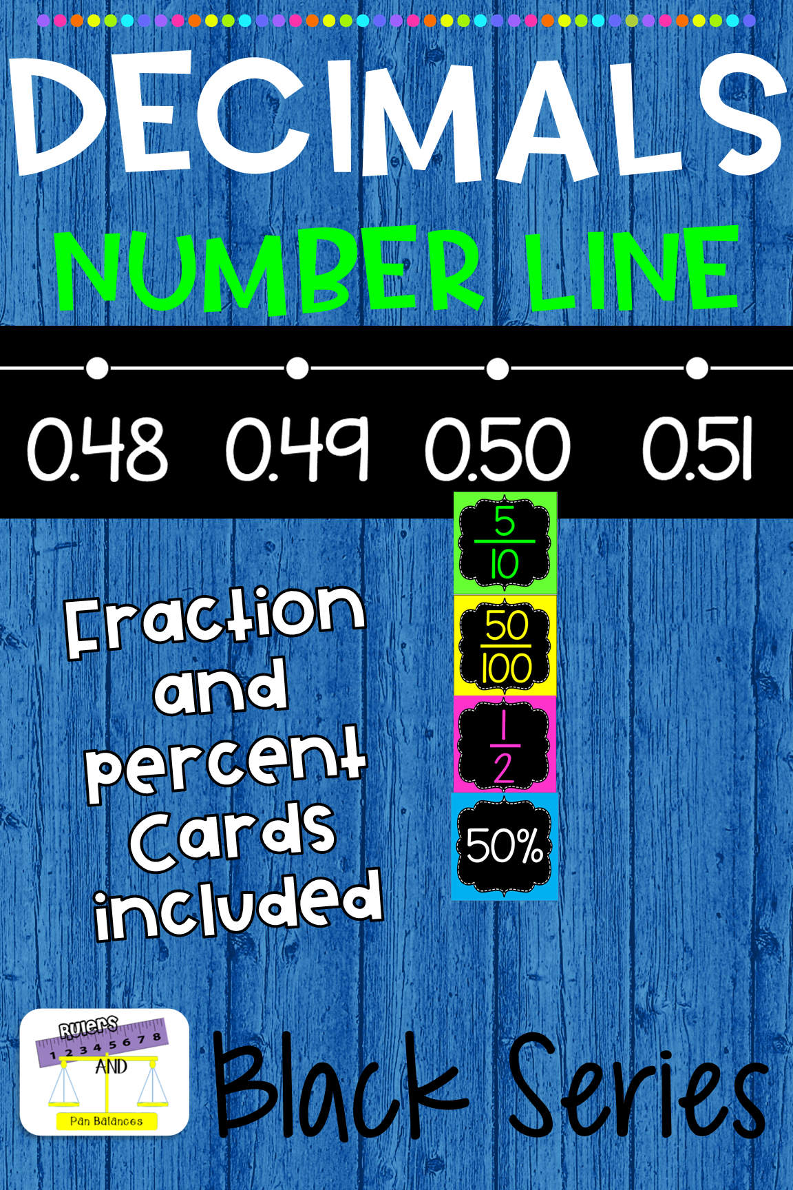 Decimal Number Line For Wall Display With Fraction Cards Bulletin Board Fractions Decimal Number Decimals [ 1728 x 1152 Pixel ]