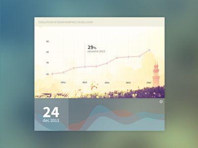 Dribbble - Chart Widget (with PSD) by Benoît Boucart