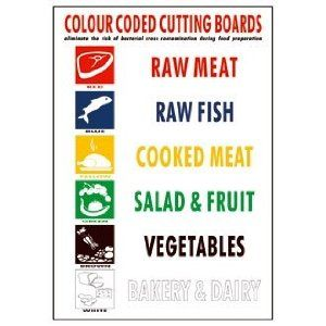 "Wall Chart for colour coded kitchen ware. I want this is for keeping ""kosher,"" I'm always telling Travis I don't want his raw meat touching ANY of my food. So maybe a good idea for us!"