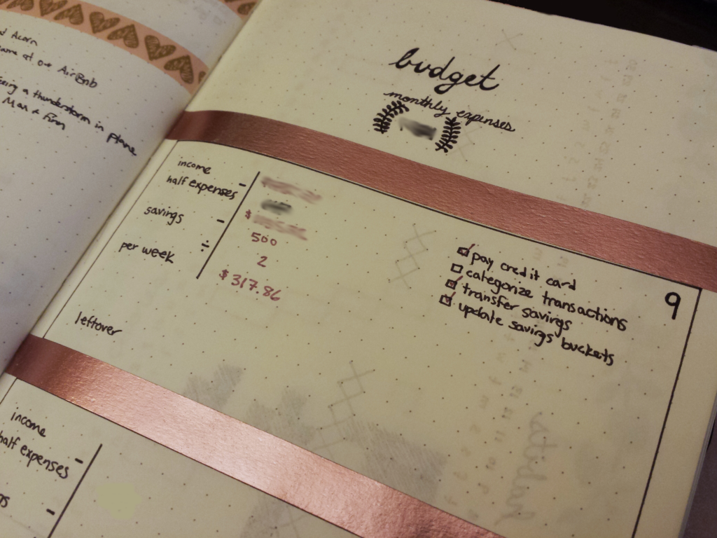 Budgeting Made Super Simple In A Bullet Journal With This