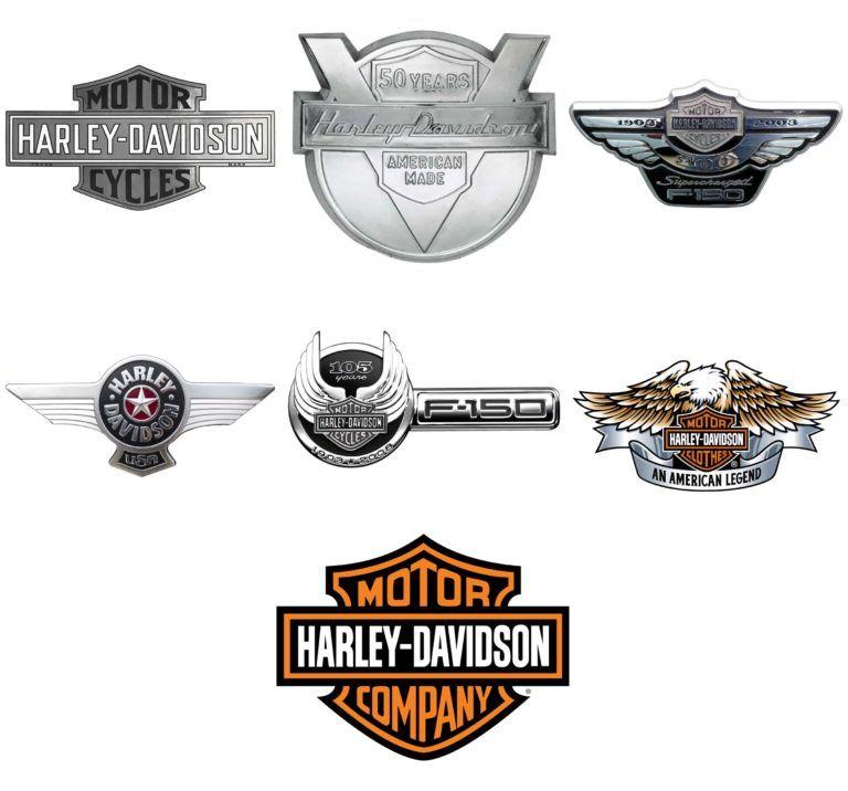 Harley Davidson Logo History Harley Davidson History Harley