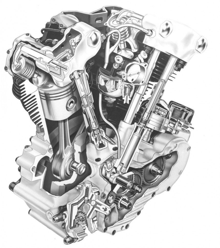Great Harley Knucklehead Motorcycle Engine | Motorcycle engines ...