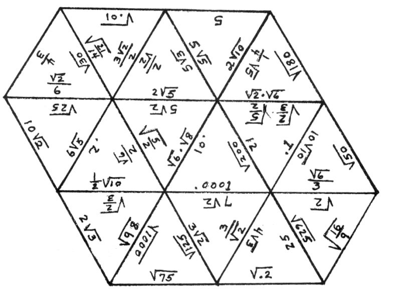 Square Root Review Algebra Pinterest Square Roots And Algebra