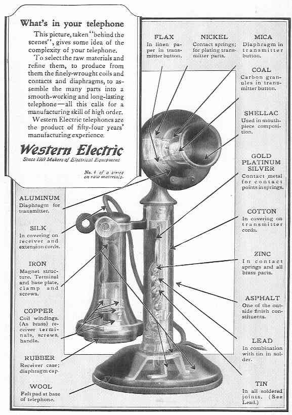 Top 25 ideas about History of Telephones on Pinterest | Radios, To ...