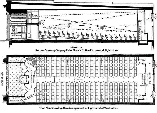 Astor Theater History Page 4 Auditorium Plan Auditorium Design How To Plan