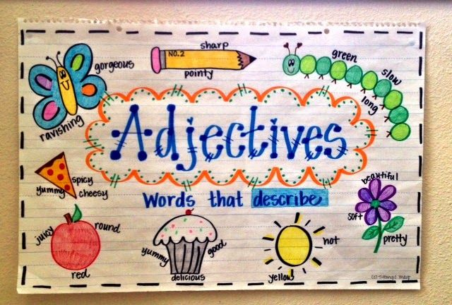 Adjectives Anchor Chart | Writing anchor charts, Classroom anchor ...