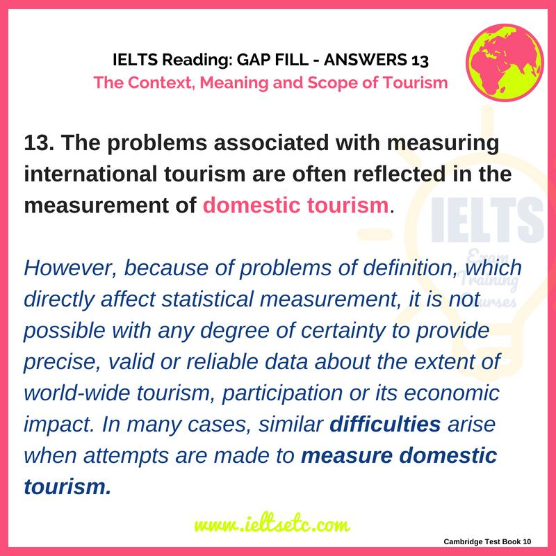 IELTS Reading: Matching Headings - Tourism | IELTS