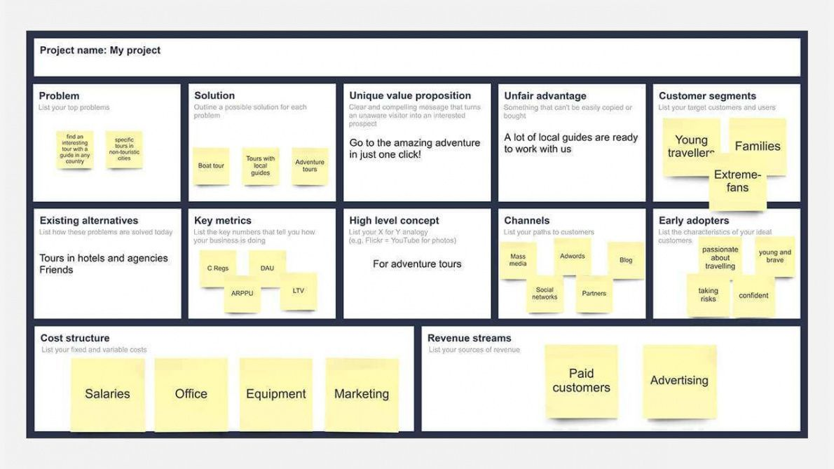 46 adding lean meeting agenda template layouts by lean