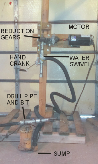 Make your own stupdly simple DIY water drilling rig