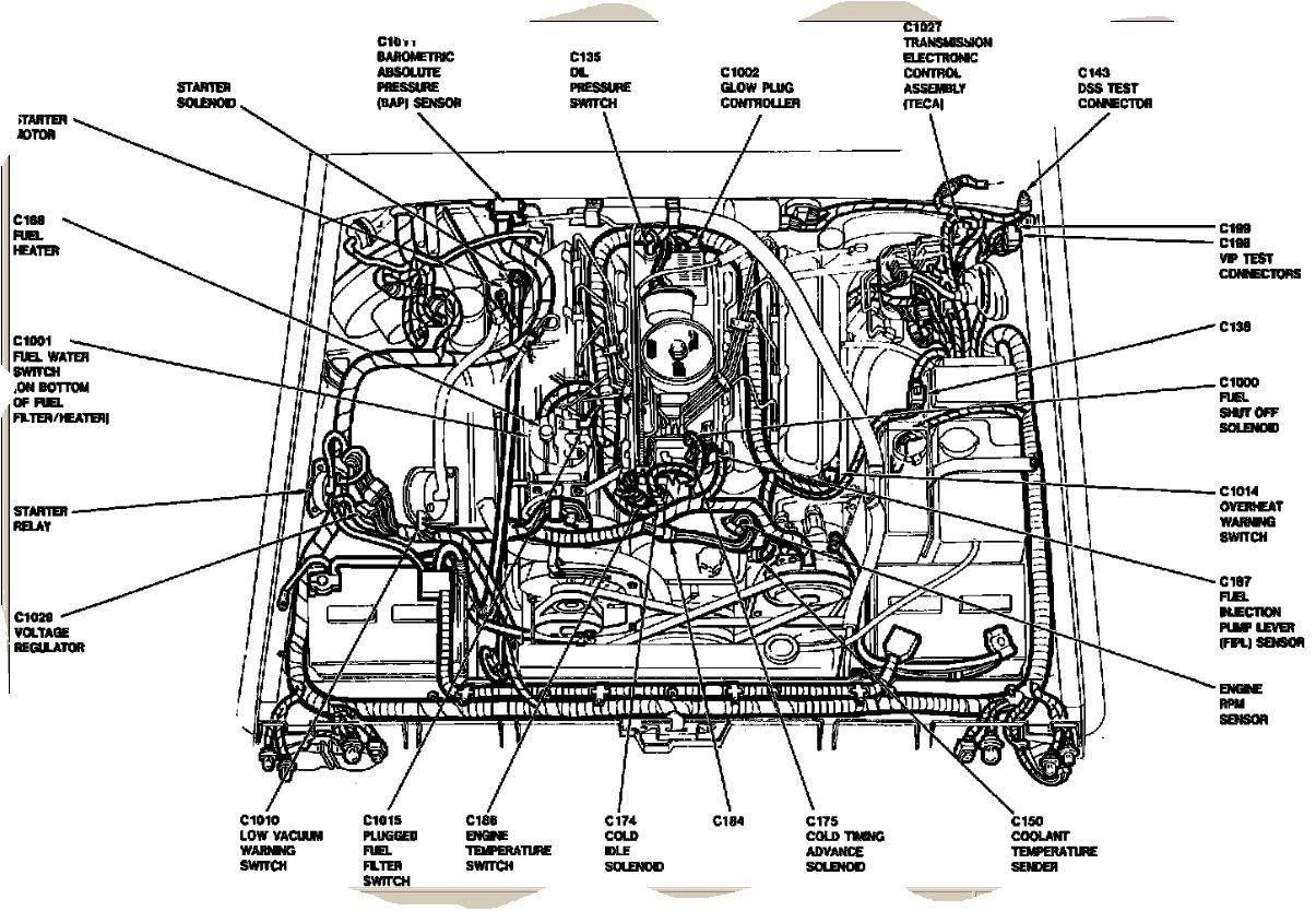 1989 Ford 7 3 Idi Diesel Glow Plug Controller Diagram In 2020 Diesel Trucks Truck Engine Diesel